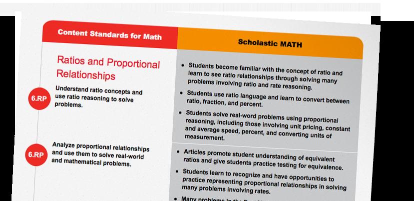Scholastic math the real world math magazine grades 6 9 tdi desktop image fandeluxe Choice Image