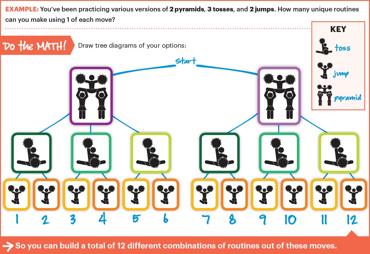 cheerleading diagrams schematic diagram Cheerleading Jumps Diagram cheerleading champs cheer jumps diagram image component popup